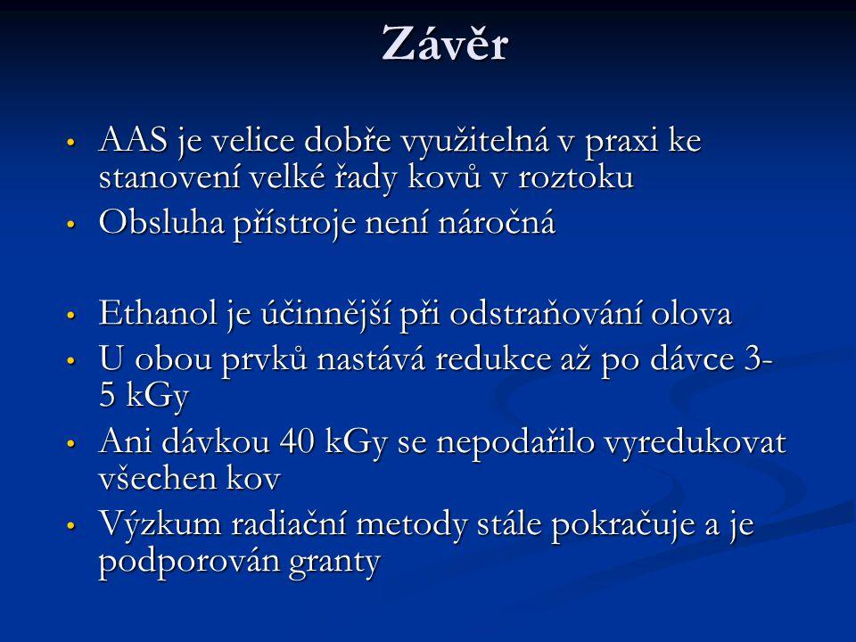 Závěr AAS je velice dobře využitelná v praxi ke stanovení velké řady kovů v roztoku AAS je velice dobře využitelná v praxi ke stanovení velké řady kov