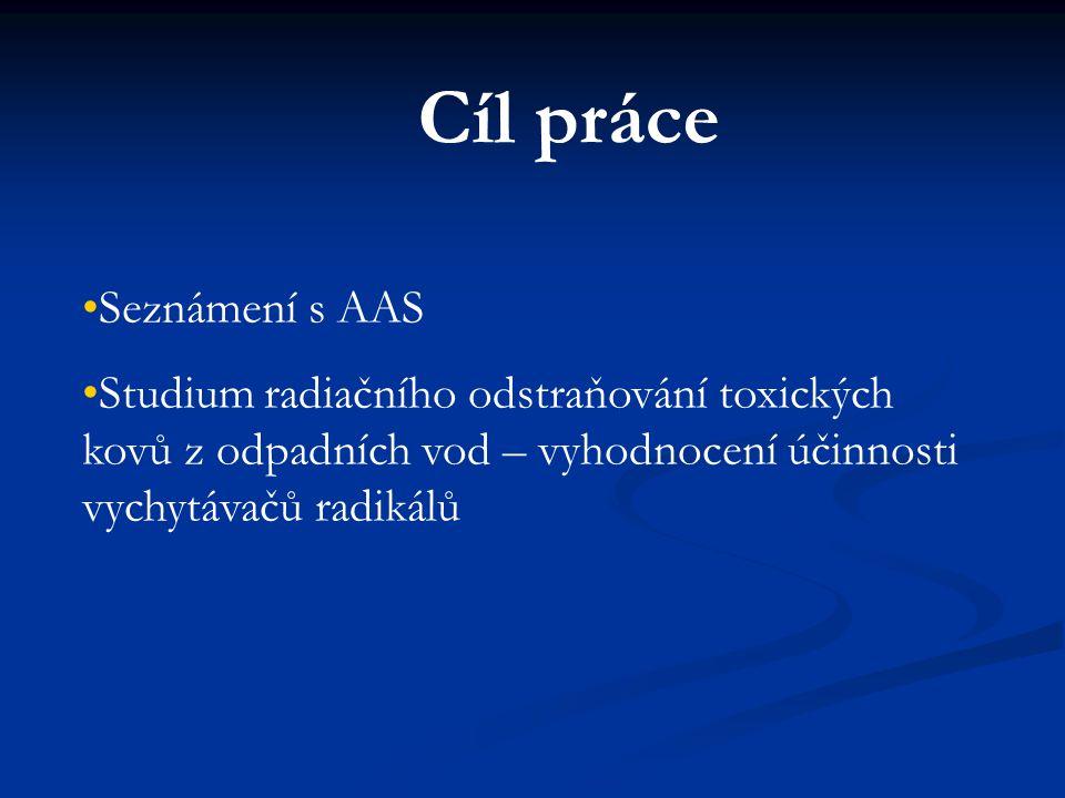 Cíl práce Seznámení s AAS Studium radiačního odstraňování toxických kovů z odpadních vod – vyhodnocení účinnosti vychytávačů radikálů