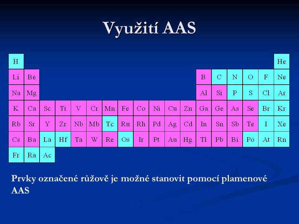 Využití AAS Prvky označené růžově je možné stanovit pomocí plamenové AAS