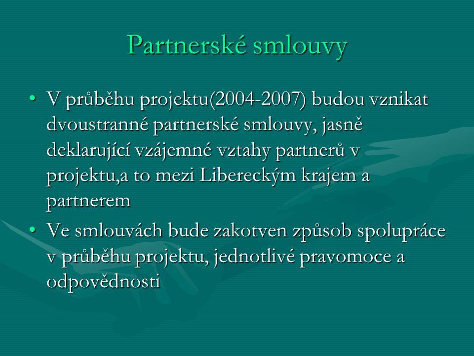 Partnerské smlouvy V průběhu projektu(2004-2007) budou vznikat dvoustranné partnerské smlouvy, jasně deklarující vzájemné vztahy partnerů v projektu,a to mezi Libereckým krajem a partneremV průběhu projektu(2004-2007) budou vznikat dvoustranné partnerské smlouvy, jasně deklarující vzájemné vztahy partnerů v projektu,a to mezi Libereckým krajem a partnerem Ve smlouvách bude zakotven způsob spolupráce v průběhu projektu, jednotlivé pravomoce a odpovědnostiVe smlouvách bude zakotven způsob spolupráce v průběhu projektu, jednotlivé pravomoce a odpovědnosti