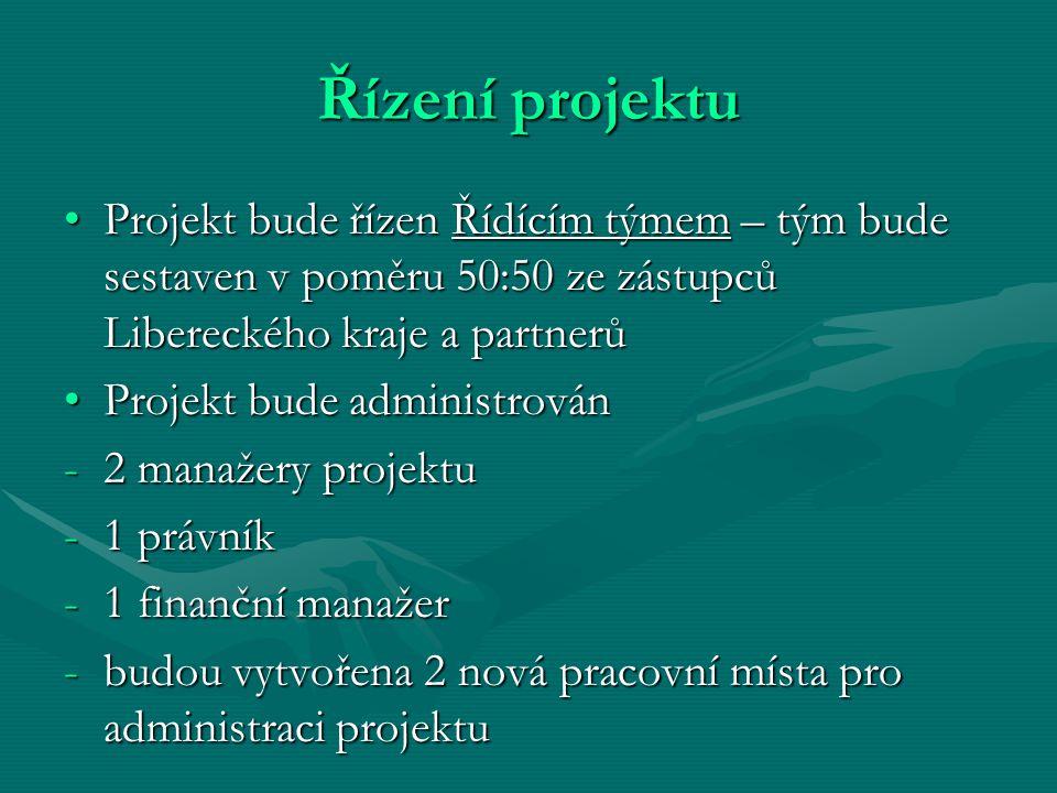 Řízení projektu Projekt bude řízen Řídícím týmem – tým bude sestaven v poměru 50:50 ze zástupců Libereckého kraje a partnerůProjekt bude řízen Řídícím týmem – tým bude sestaven v poměru 50:50 ze zástupců Libereckého kraje a partnerů Projekt bude administrovánProjekt bude administrován -2 manažery projektu -1 právník -1 finanční manažer -budou vytvořena 2 nová pracovní místa pro administraci projektu