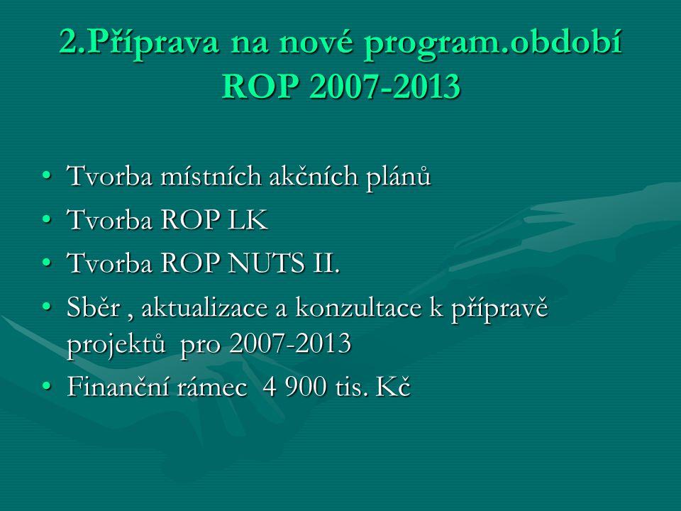 2.Příprava na nové program.období ROP 2007-2013 Tvorba místních akčních plánůTvorba místních akčních plánů Tvorba ROP LKTvorba ROP LK Tvorba ROP NUTS II.Tvorba ROP NUTS II.