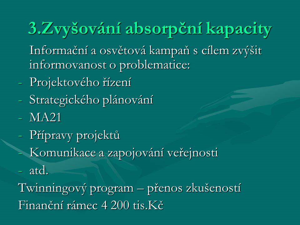 3.Zvyšování absorpční kapacity Informační a osvětová kampaň s cílem zvýšit informovanost o problematice: -Projektového řízení -Strategického plánování -MA21 -Přípravy projektů -Komunikace a zapojování veřejnosti -atd.