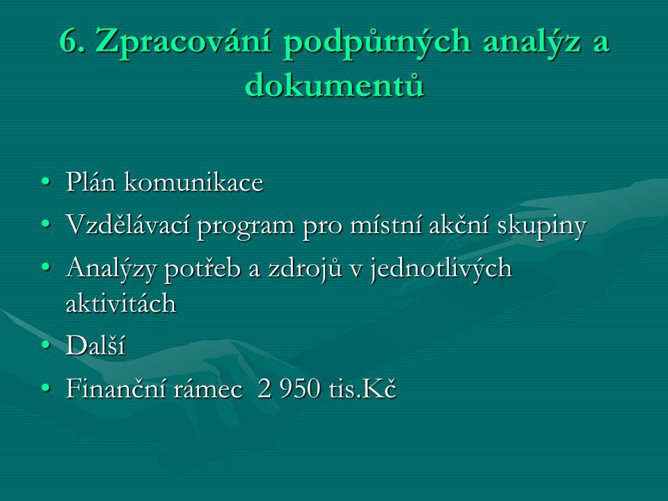 6. Zpracování podpůrných analýz a dokumentů Plán komunikacePlán komunikace Vzdělávací program pro místní akční skupinyVzdělávací program pro místní ak