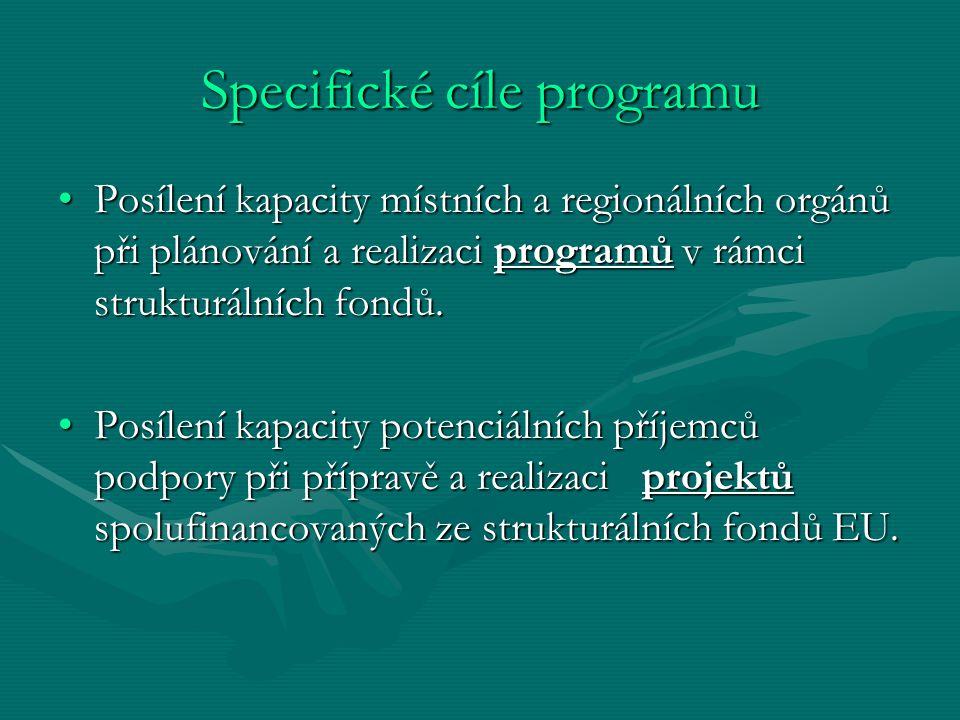 Posílení kapacity místních a regionálních orgánů při plánování a realizaci programů v rámci strukturálních fondů.Posílení kapacity místních a regionálních orgánů při plánování a realizaci programů v rámci strukturálních fondů.