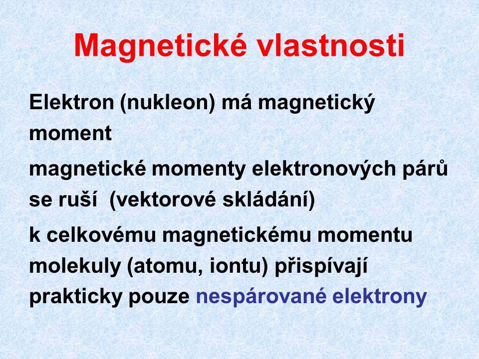 Magnetické vlastnosti Elektron (nukleon) má magnetický moment magnetické momenty elektronových párů se ruší (vektorové skládání) k celkovému magnetickému momentu molekuly (atomu, iontu) přispívají prakticky pouze nespárované elektrony