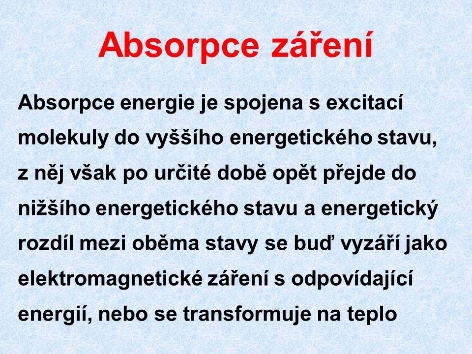 Absorpce záření Absorpce energie je spojena s excitací molekuly do vyššího energetického stavu, z něj však po určité době opět přejde do nižšího energetického stavu a energetický rozdíl mezi oběma stavy se buď vyzáří jako elektromagnetické záření s odpovídající energií, nebo se transformuje na teplo