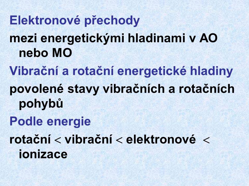 Elektronové přechody mezi energetickými hladinami v AO nebo MO Vibrační a rotační energetické hladiny povolené stavy vibračních a rotačních pohybů Podle energie rotační  vibrační  elektronové  ionizace