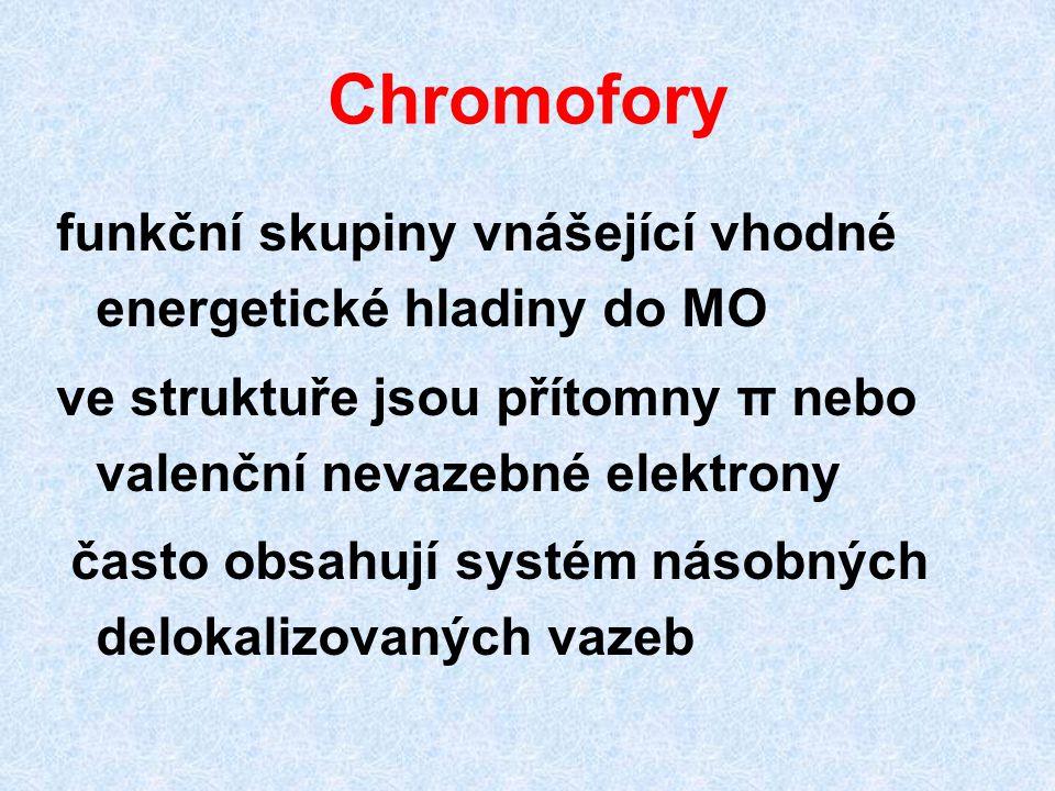 Chromofory funkční skupiny vnášející vhodné energetické hladiny do MO ve struktuře jsou přítomny π nebo valenční nevazebné elektrony často obsahují systém násobných delokalizovaných vazeb