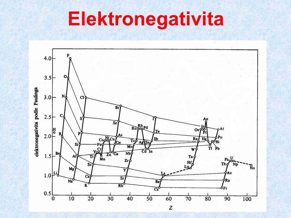 Elektronegativita