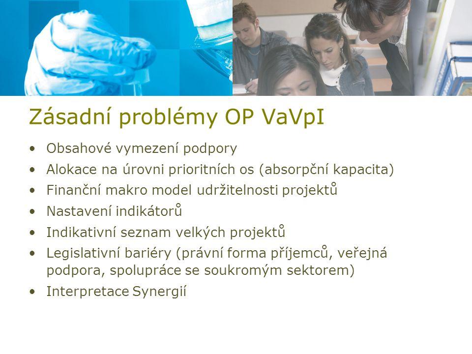 Zásadní problémy OP VaVpI Obsahové vymezení podpory Alokace na úrovni prioritních os (absorpční kapacita) Finanční makro model udržitelnosti projektů Nastavení indikátorů Indikativní seznam velkých projektů Legislativní bariéry (právní forma příjemců, veřejná podpora, spolupráce se soukromým sektorem) Interpretace Synergií