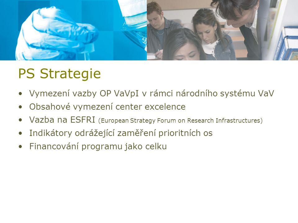 PS Strategie Vymezení vazby OP VaVpI v rámci národního systému VaV Obsahové vymezení center excelence Vazba na ESFRI (European Strategy Forum on Research Infrastructures) Indikátory odrážející zaměření prioritních os Financování programu jako celku