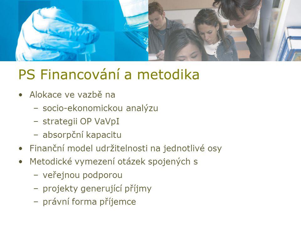 PS Financování a metodika Alokace ve vazbě na –socio-ekonomickou analýzu –strategii OP VaVpI –absorpční kapacitu Finanční model udržitelnosti na jednotlivé osy Metodické vymezení otázek spojených s –veřejnou podporou –projekty generující příjmy –právní forma příjemce