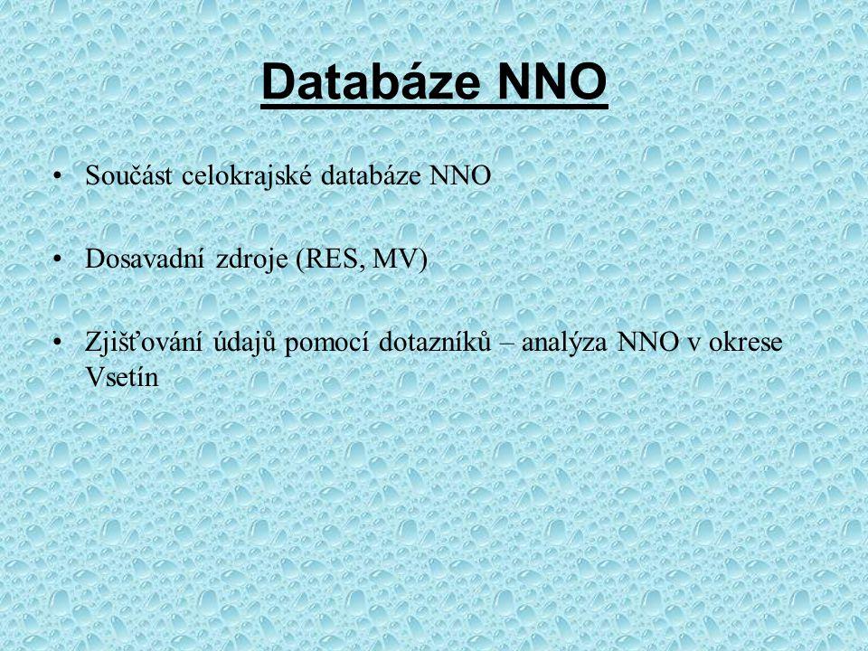 Databáze NNO Součást celokrajské databáze NNO Dosavadní zdroje (RES, MV) Zjišťování údajů pomocí dotazníků – analýza NNO v okrese Vsetín