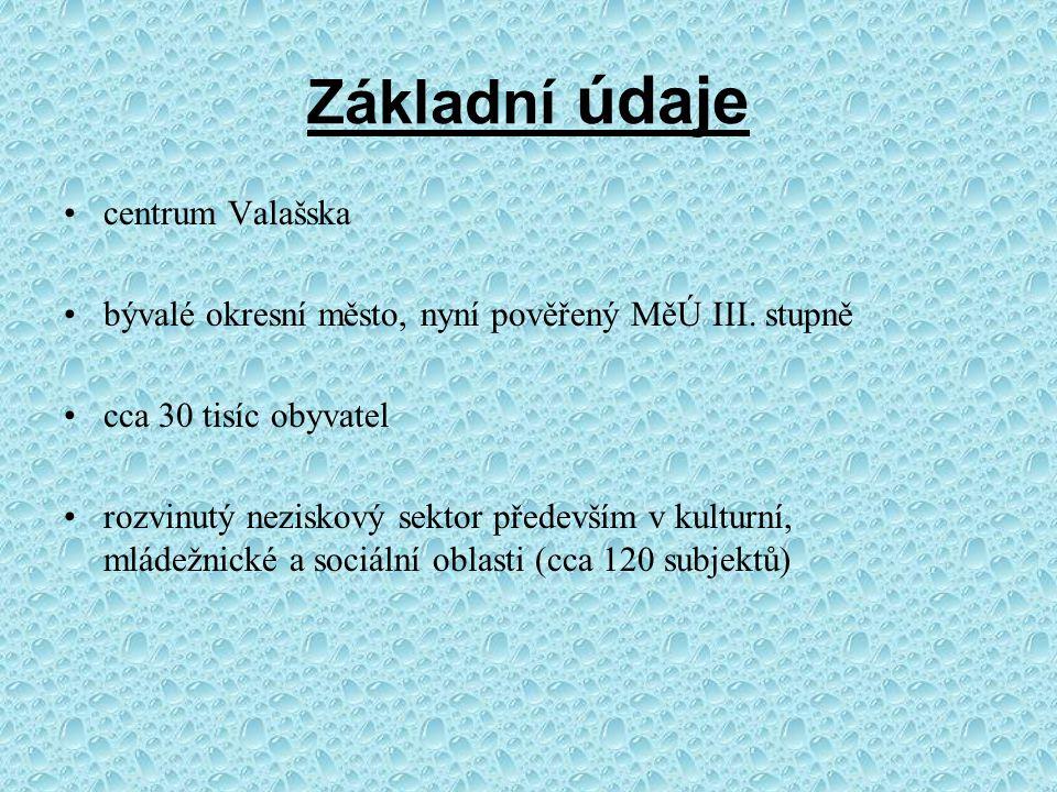 Základní údaje centrum Valašska bývalé okresní město, nyní pověřený MěÚ III. stupně cca 30 tisíc obyvatel rozvinutý neziskový sektor především v kultu