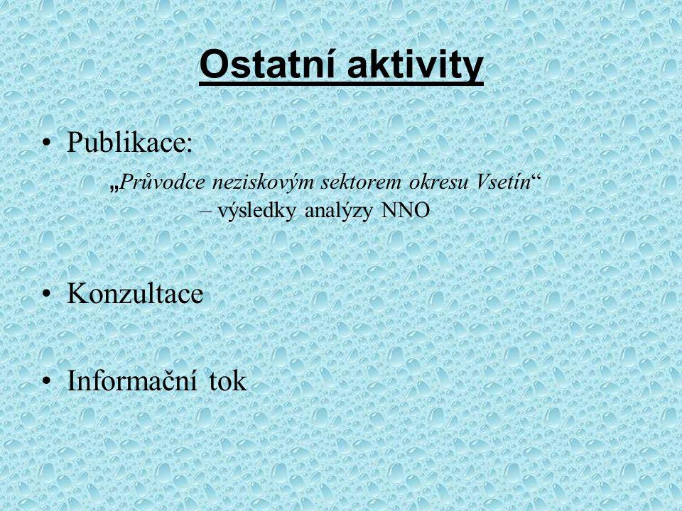 """Ostatní aktivity Publikace: """" Průvodce neziskovým sektorem okresu Vsetín – výsledky analýzy NNO Konzultace Informační tok"""