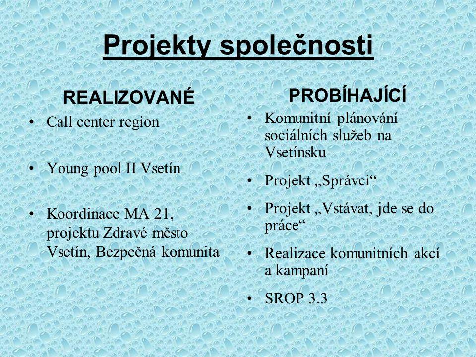 """Projekty společnosti REALIZOVANÉ Call center region Young pool II Vsetín Koordinace MA 21, projektu Zdravé město Vsetín, Bezpečná komunita PROBÍHAJÍCÍ Komunitní plánování sociálních služeb na Vsetínsku Projekt """"Správci Projekt """"Vstávat, jde se do práce Realizace komunitních akcí a kampaní SROP 3.3"""