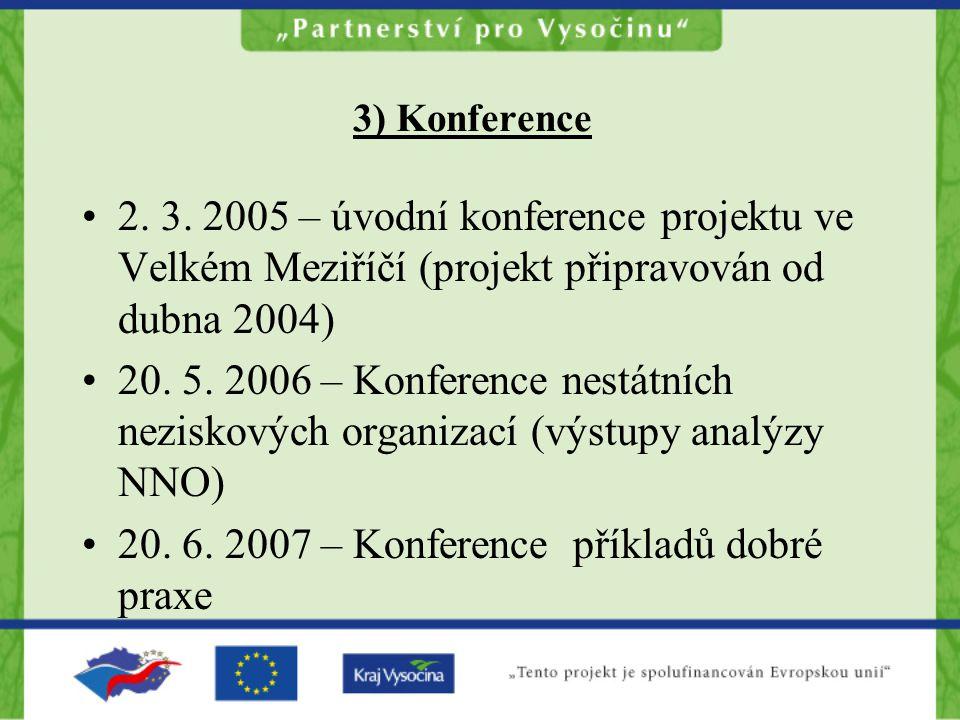 3) Konference 2. 3.