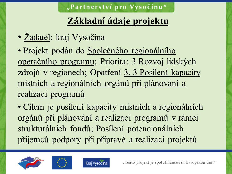 Místní Agenda 21 principy trvale udržitelného rozvoje (zapojení veřejnosti do strategického plánování, zvyšování kvality veřejné správy..) práce místních partnerství na určení priorit rozvoje byla vedena metodou komunitního plánování CAF, benchmarking a BSC veřejná zakázka na zajištění zpracování konsorcium - Vzdělávací centrum pro veřejnou správu + CERT + MEPCO