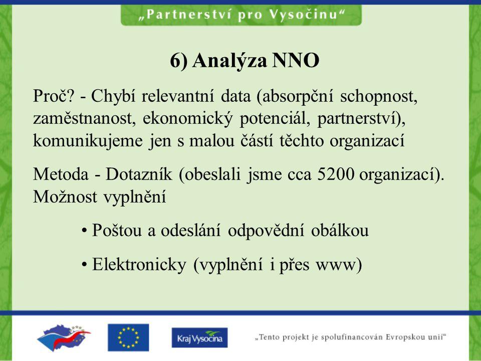 6) Analýza NNO Proč.