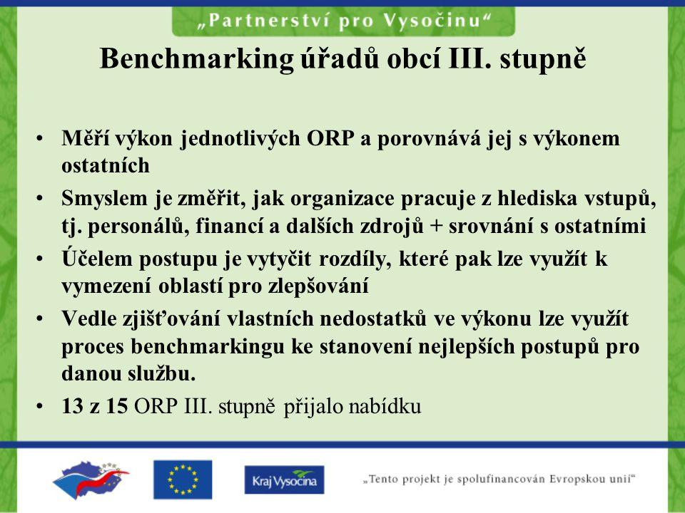 Benchmarking úřadů obcí III.