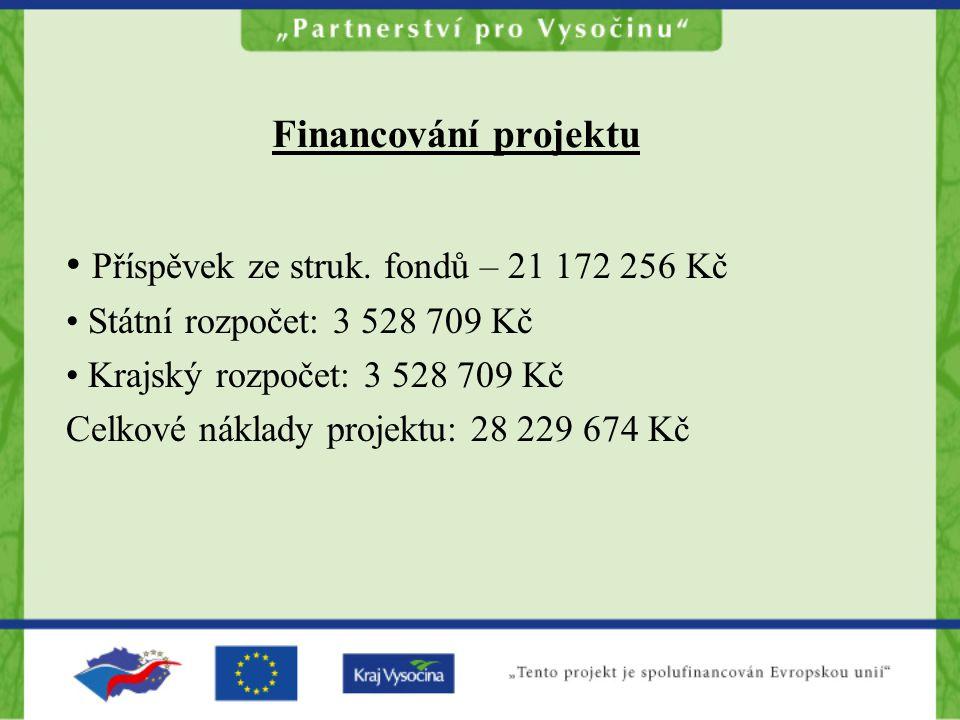 Financování projektu Příspěvek ze struk.