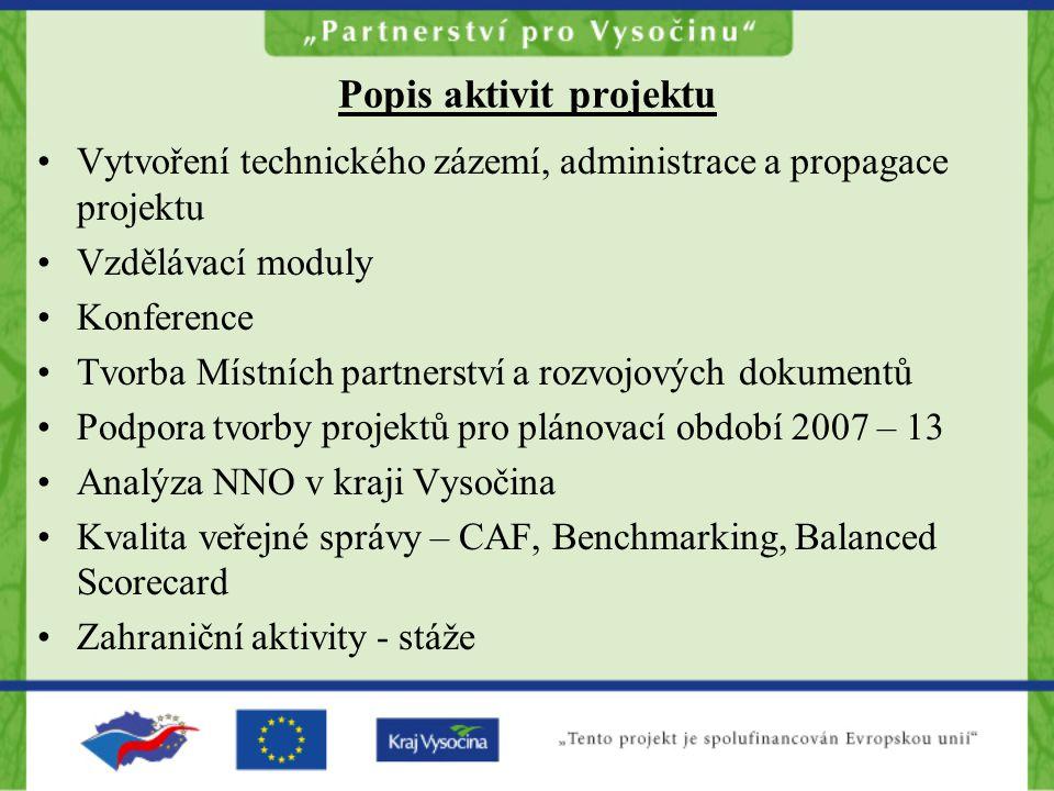 5) Podpora tvorby projektů Analytické zprávy o absorpční kapacitě (ke stažení na www.partnerstvi-vysocina.cz/ Výstupy Databáze projektových záměrů – Dtp (shromažďování, 1600 záměrů) Vypracování a realizace Akčního plánu 07 –13 (zpracování – srpen 2006 - integrovaný rozvoj 15 ORP + statutární město - jeho součástí budou integrované projekty vzešlé z místních partnerství Semináře pro potencionální předkladatele, informace o aktuálních výzvách (koordinační funkce + odborná (pracovníci jednotlivých odborů)