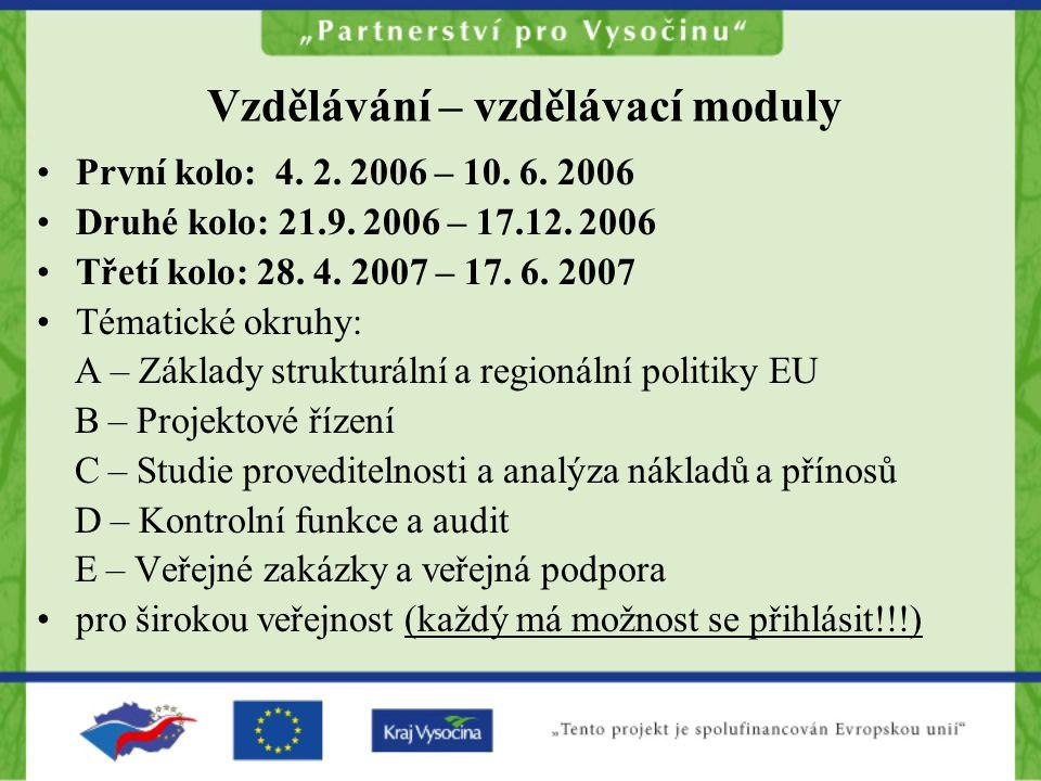 Vzdělávací modul A Základy strukturální a regionální politiky  strukturální politika EU – možnosti čerpání  cíle strukturální politiky – zaměření projektů  strukturální fondy, operační programy, iniciativy Společenství, grantová schémata …………  implementační struktury  regionální rozvoj v kraji Vysočina - strategické dokumenty - nástroje podpory  informace o již získaných prostředcích z EU  ukázky projektů Aktualizace dat v souvislosti s obdobím 2007 –2013.