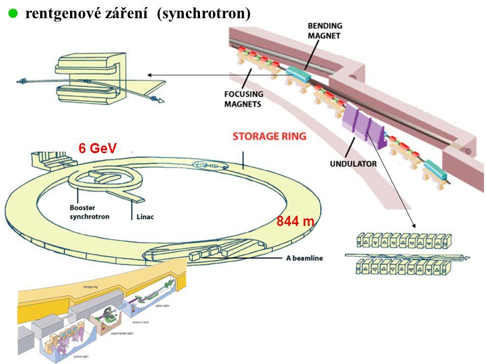 6 GeV 844 m  rentgenové záření (synchrotron)