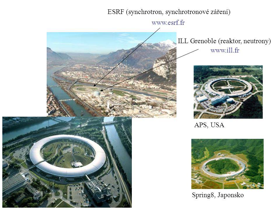www.esrf.fr www.ill.fr ILL Grenoble (reaktor, neutrony) ESRF (synchrotron, synchrotronové záření) APS, USA Spring8, Japonsko
