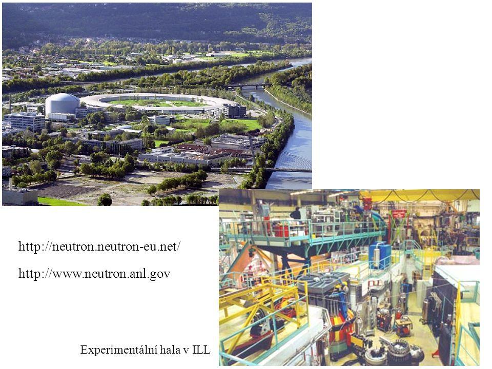 Experimentální hala v ILL http://www.neutron.anl.gov http://neutron.neutron-eu.net/
