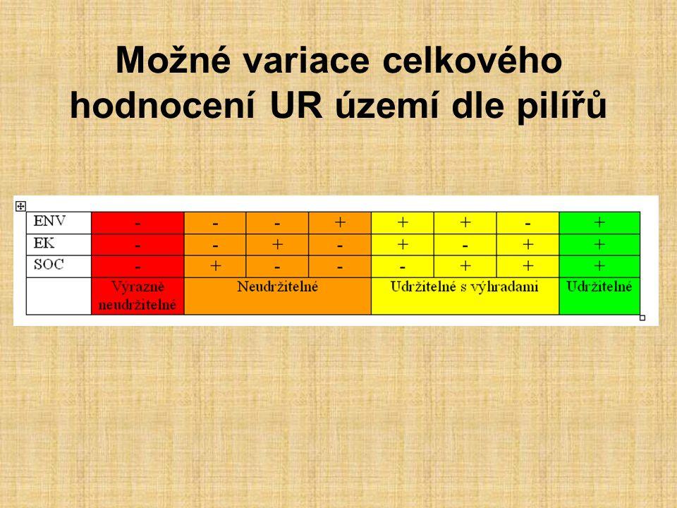 Možné variace celkového hodnocení UR území dle pilířů