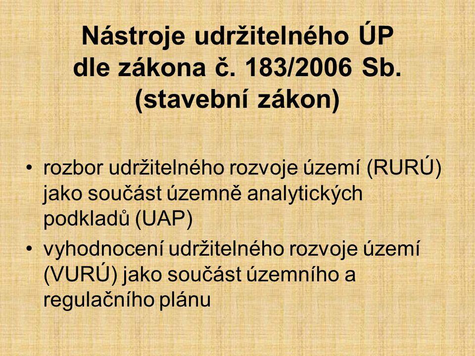 Nástroje udržitelného ÚP dle zákona č. 183/2006 Sb.