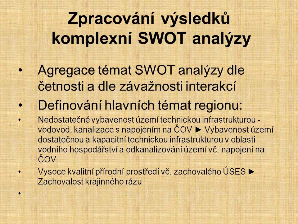 Hlavní témata regionu 1.Vybavenost území dostatečnou a kapacitní technickou infrastrukturou v oblasti vodního hospodářství a odkanalizování území vč.