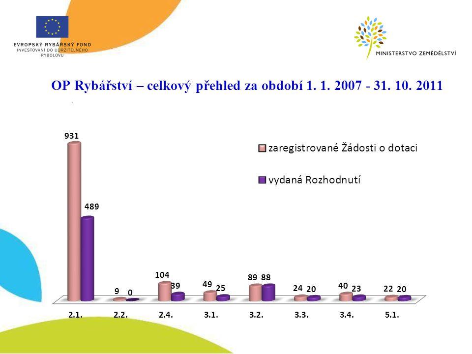 OP Rybářství – celkový přehled za období 1. 1. 2007 - 31. 10. 2011