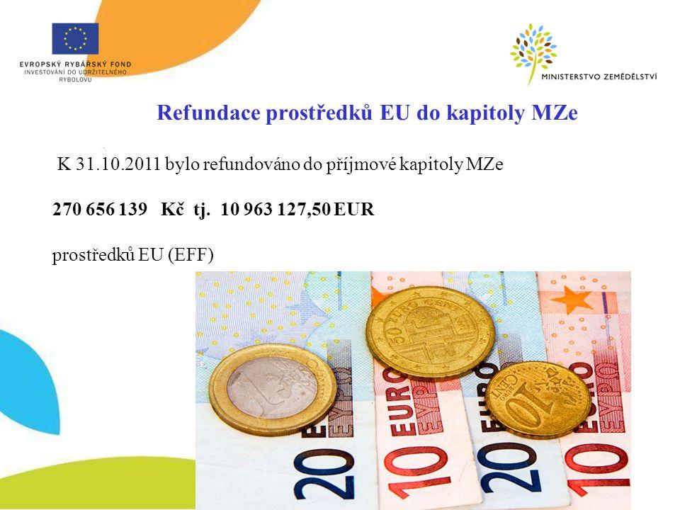K 31.10.2011 bylo refundováno do příjmové kapitoly MZe 270 656 139 Kč tj.