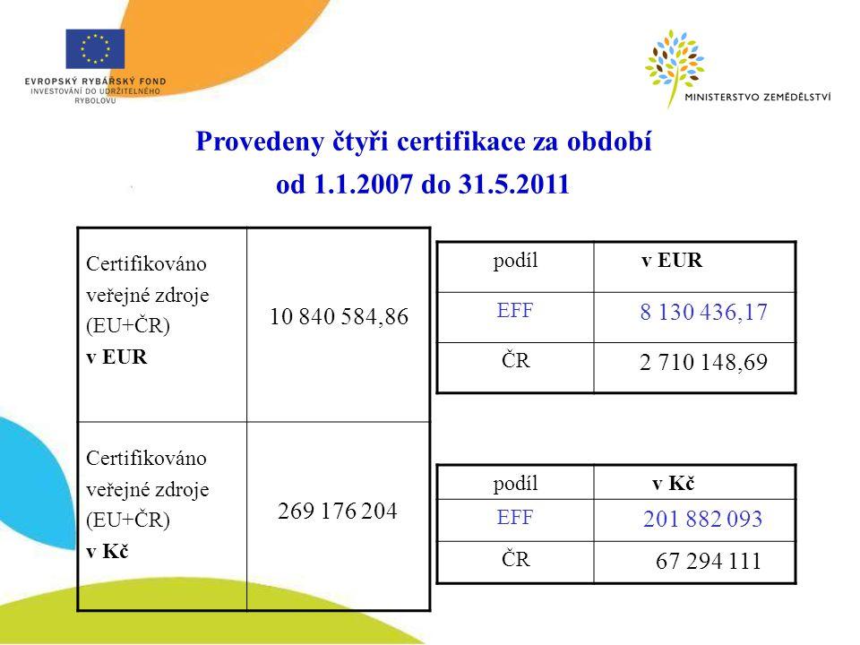 Certifikováno veřejné zdroje (EU+ČR) v EUR 10 840 584,86 Certifikováno veřejné zdroje (EU+ČR) v Kč 269 176 204 podíl v EUR EFF 8 130 436,17 ČR 2 710 148,69 podíl v Kč EFF 201 882 093 ČR 67 294 111 Provedeny čtyři certifikace za období od 1.1.2007 do 31.5.2011