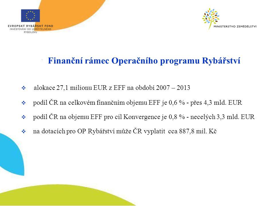 Finanční rámec Operačního programu Rybářství  alokace 27,1 milionu EUR z EFF na období 2007 – 2013  podíl ČR na celkovém finančním objemu EFF je 0,6 % - přes 4,3 mld.
