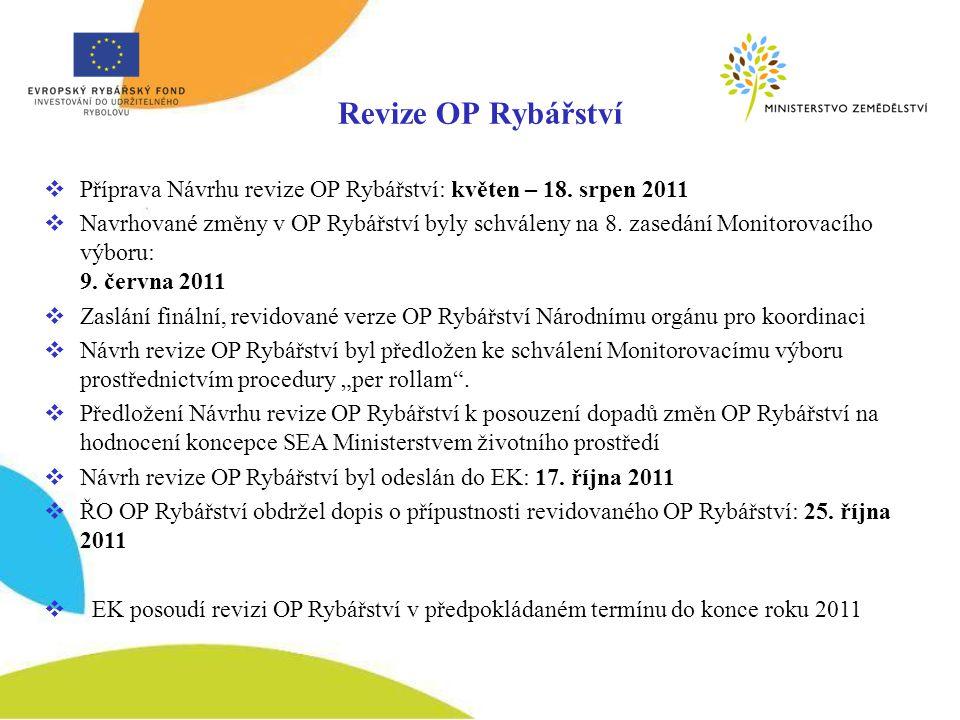 Revize OP Rybářství  Příprava Návrhu revize OP Rybářství: květen – 18.