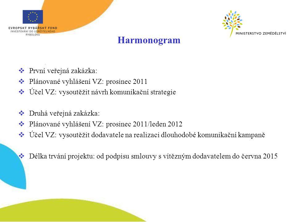  První veřejná zakázka:  Plánované vyhlášení VZ: prosinec 2011  Účel VZ: vysoutěžit návrh komunikační strategie  Druhá veřejná zakázka:  Plánované vyhlášení VZ: prosinec 2011/leden 2012  Účel VZ: vysoutěžit dodavatele na realizaci dlouhodobé komunikační kampaně  Délka trvání projektu: od podpisu smlouvy s vítězným dodavatelem do června 2015 Harmonogram