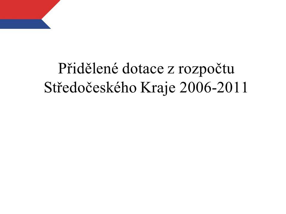 Přidělené dotace z rozpočtu Středočeského Kraje 2006-2011