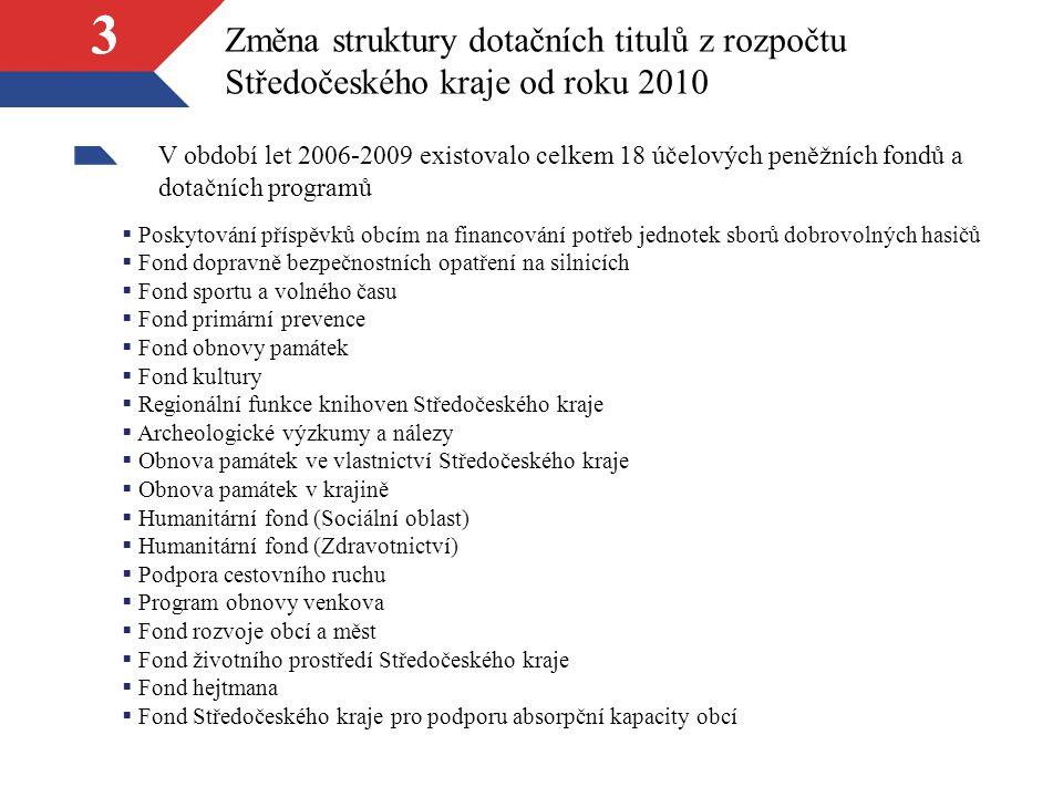 3 Změna struktury dotačních titulů z rozpočtu Středočeského kraje od roku 2010 V období let 2006-2009 existovalo celkem 18 účelových peněžních fondů a