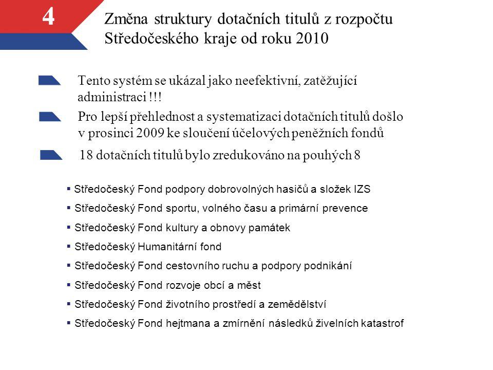 4 Tento systém se ukázal jako neefektivní, zatěžující administraci !!! 4 Změna struktury dotačních titulů z rozpočtu Středočeského kraje od roku 2010