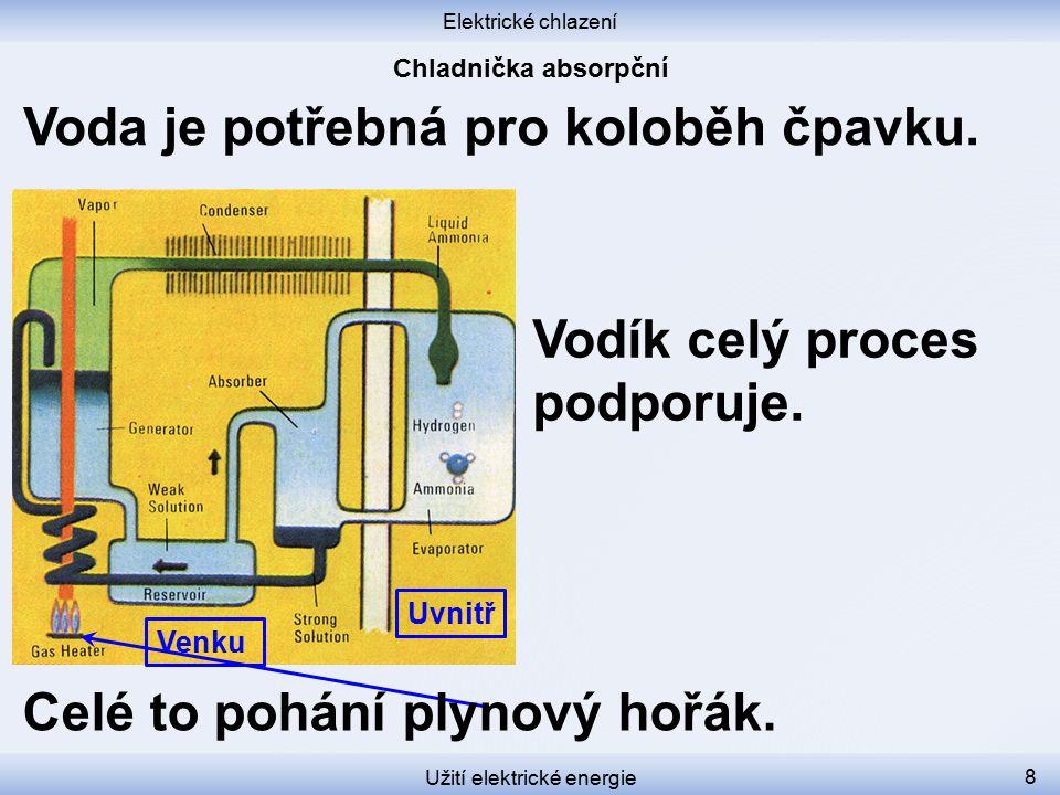 Elektrické chlazení Užití elektrické energie 8 Vodík celý proces podporuje. Voda je potřebná pro koloběh čpavku. Uvnitř Venku Celé to pohání plynový h