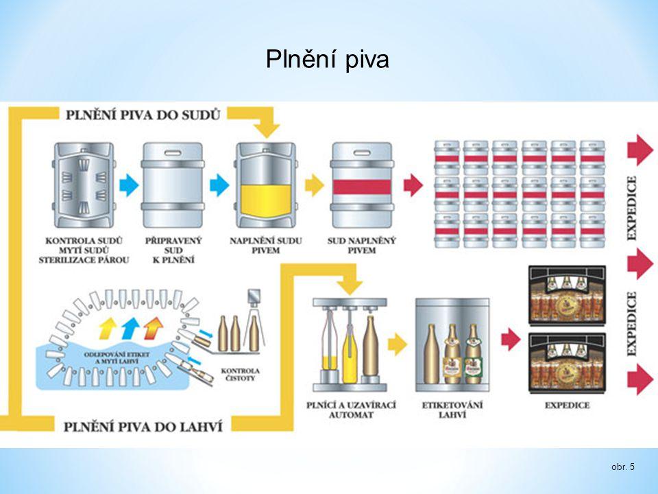 obr.1 Filtrace - Oficiální stránky Pivovaru Svijany, a.