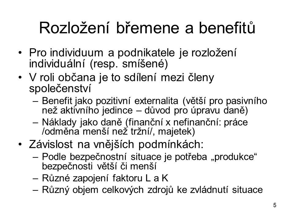 5 Rozložení břemene a benefitů Pro individuum a podnikatele je rozložení individuální (resp.