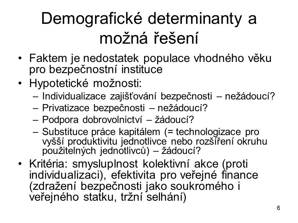 6 Demografické determinanty a možná řešení Faktem je nedostatek populace vhodného věku pro bezpečnostní instituce Hypotetické možnosti: –Individualizace zajišťování bezpečnosti – nežádoucí.