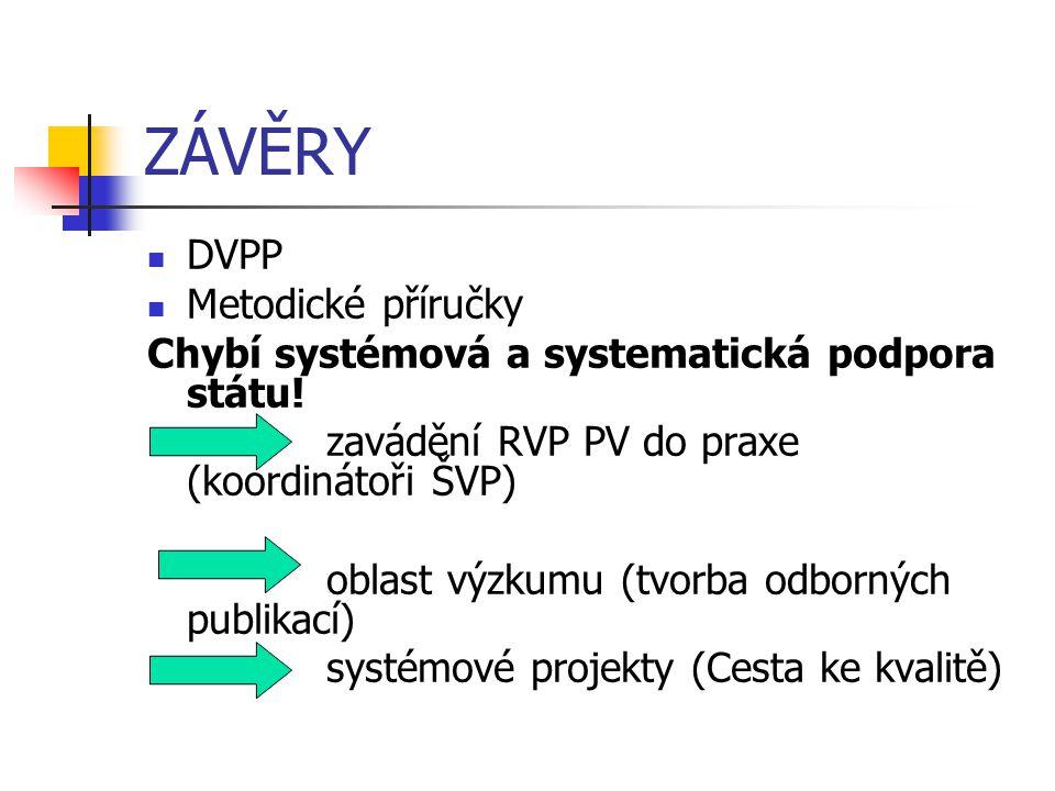 ZÁVĚRY DVPP Metodické příručky Chybí systémová a systematická podpora státu! zavádění RVP PV do praxe (koordinátoři ŠVP) oblast výzkumu (tvorba odborn