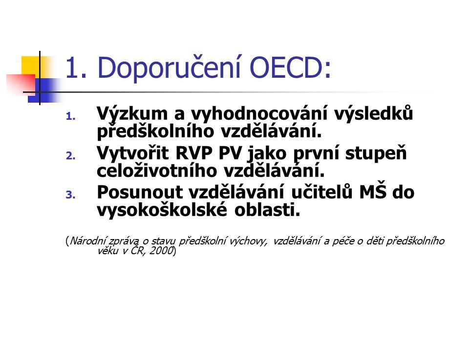 1.Doporučení OECD: 1. Výzkum a vyhodnocování výsledků předškolního vzdělávání.