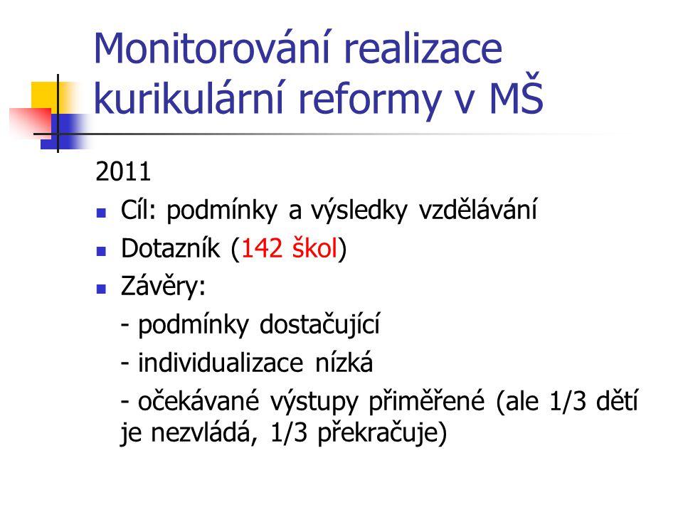 Monitorování realizace kurikulární reformy v MŠ 2011 Cíl: podmínky a výsledky vzdělávání Dotazník (142 škol) Závěry: - podmínky dostačující - individualizace nízká - očekávané výstupy přiměřené (ale 1/3 dětí je nezvládá, 1/3 překračuje)